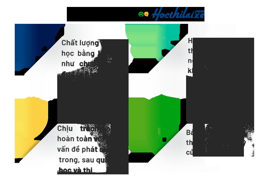 4 cam kết của Hocthilaixe