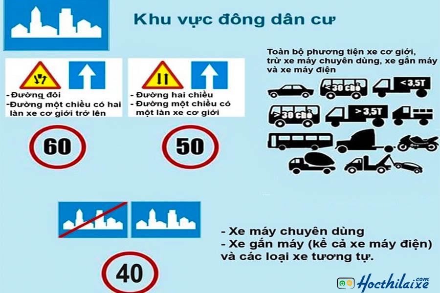 Tốc độ, khoảng cách - biển báo giao thông đường bộ