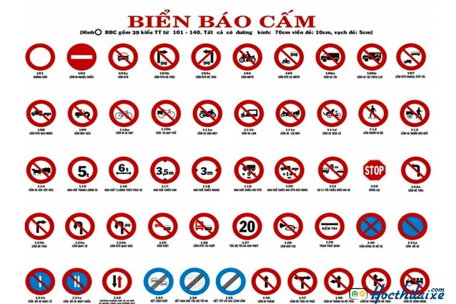 Các loại biển báo cấm - biển báo giao thông đường bộ