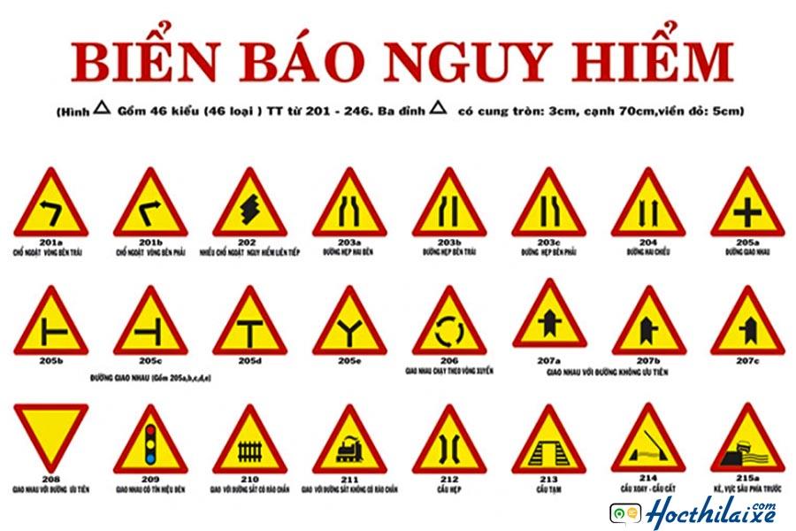 Các loại biển báo nguy hiểm - biển báo giao thông đường bộ