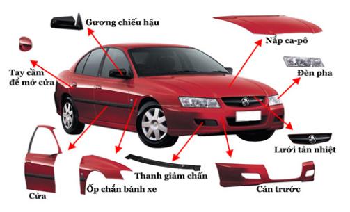 Các bộ phận ngoại thất chiếc xe ô tô - Hướng dẫn lái xe số sàn