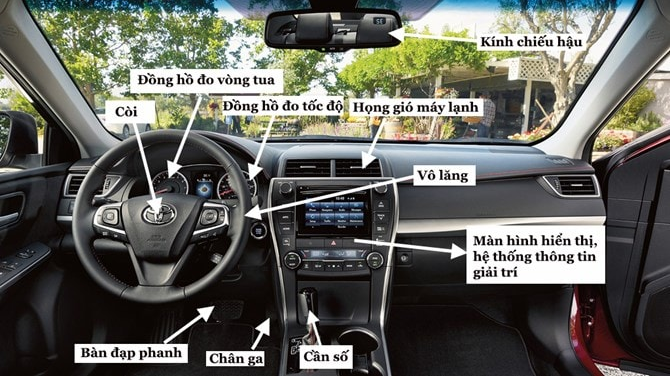 Các bộ phận bên trong xe ô tô - hướng dẫn lái xe số sàn